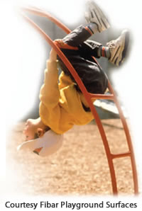 playground equipment safety for indoors and outdoor
